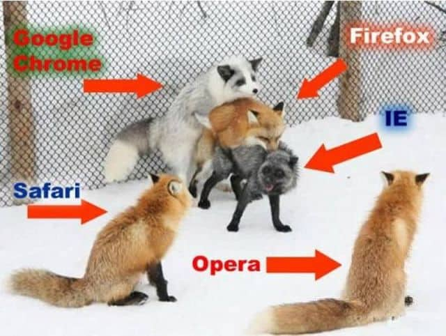 Funny Browser War Picture Will Blow Your Mind