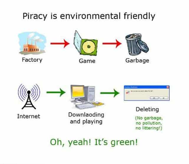Piracy Is Environmental Friendly - Funny Infographic