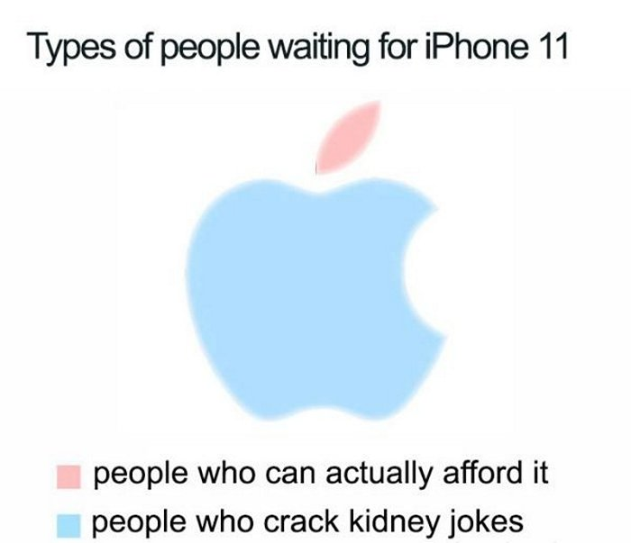 Hilarious iPhone 11 Memes That Are Mind-blowing (30 Pics)-02