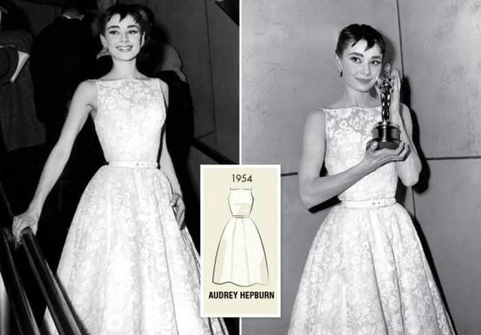 14 Oscar Winning Actress And Their Fashion -04
