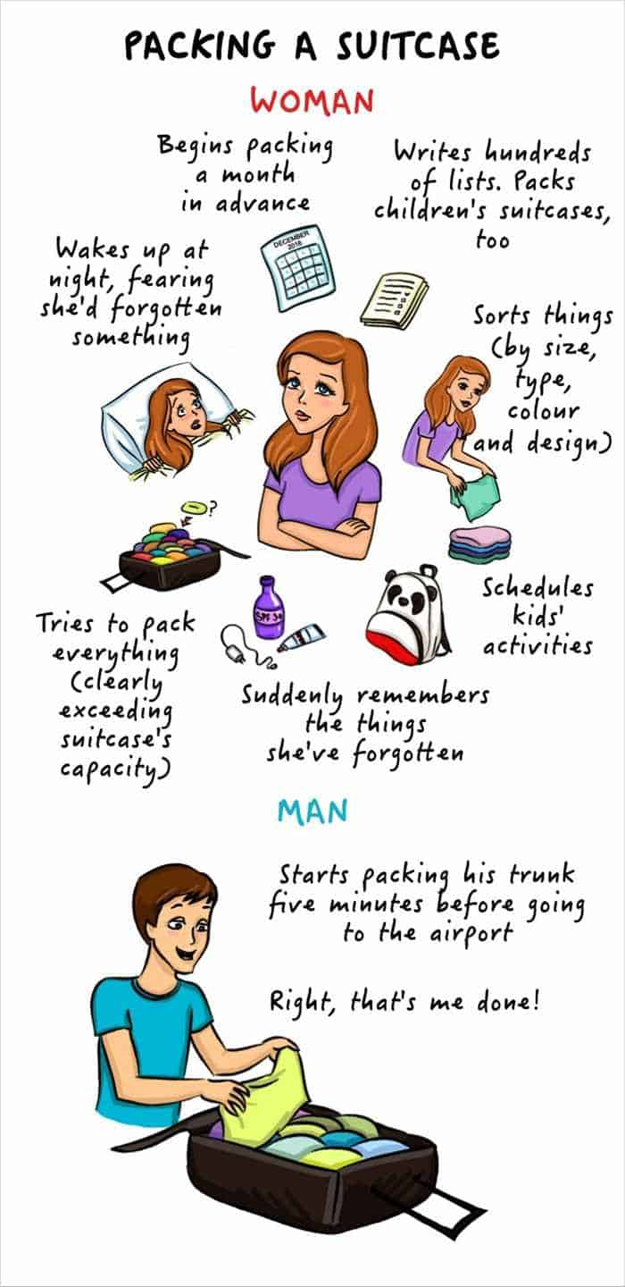 15 Women VS Men Differences Will Blow Your Mind -15